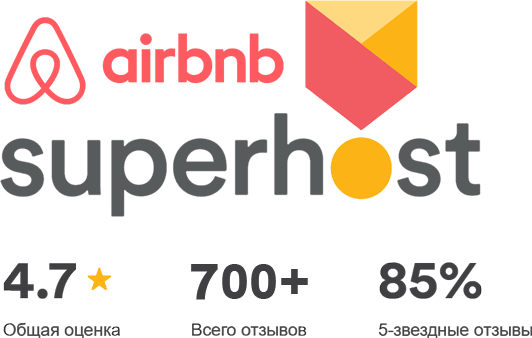 Airbnb rating